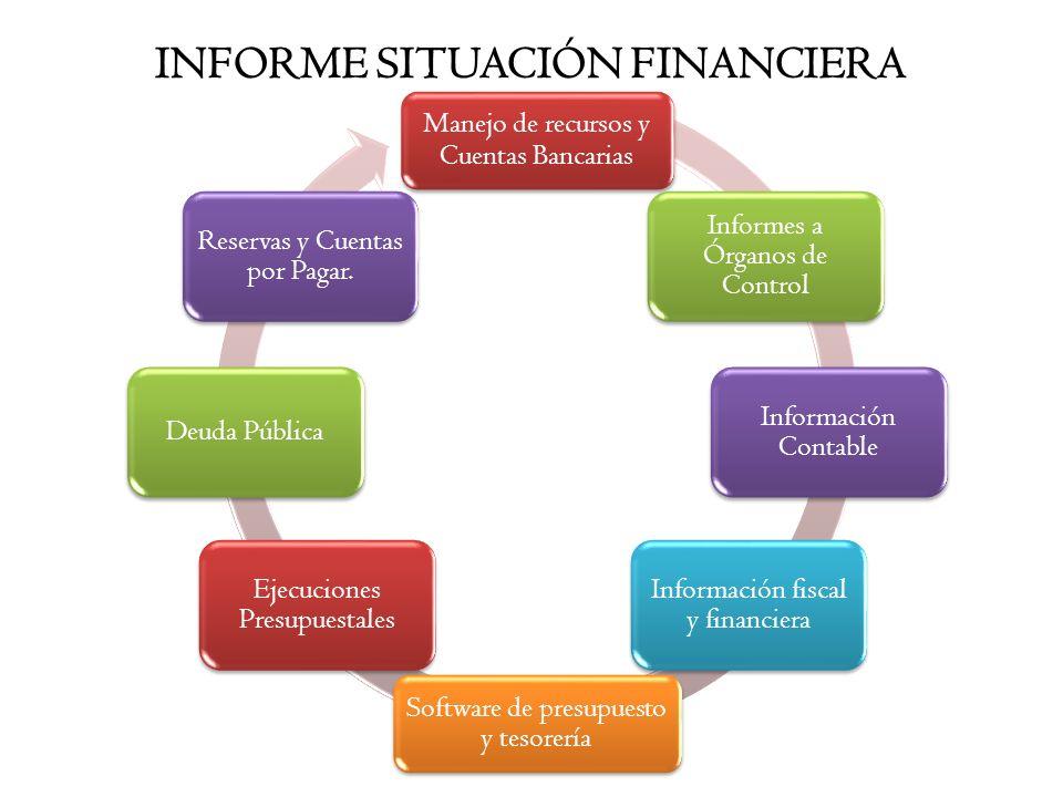 INFORME SITUACIÓN FINANCIERA Manejo de recursos y Cuentas Bancarias Informes a Órganos de Control Información Contable Información fiscal y financiera