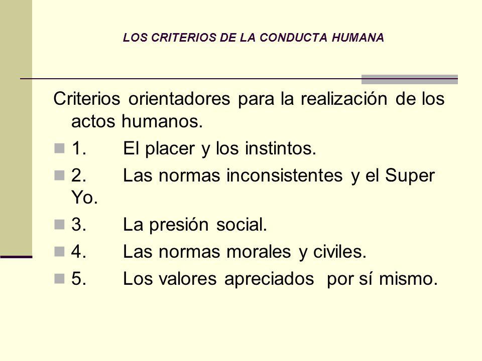LOS CRITERIOS DE LA CONDUCTA HUMANA Criterios orientadores para la realización de los actos humanos. 1. El placer y los instintos. 2. Las normas incon