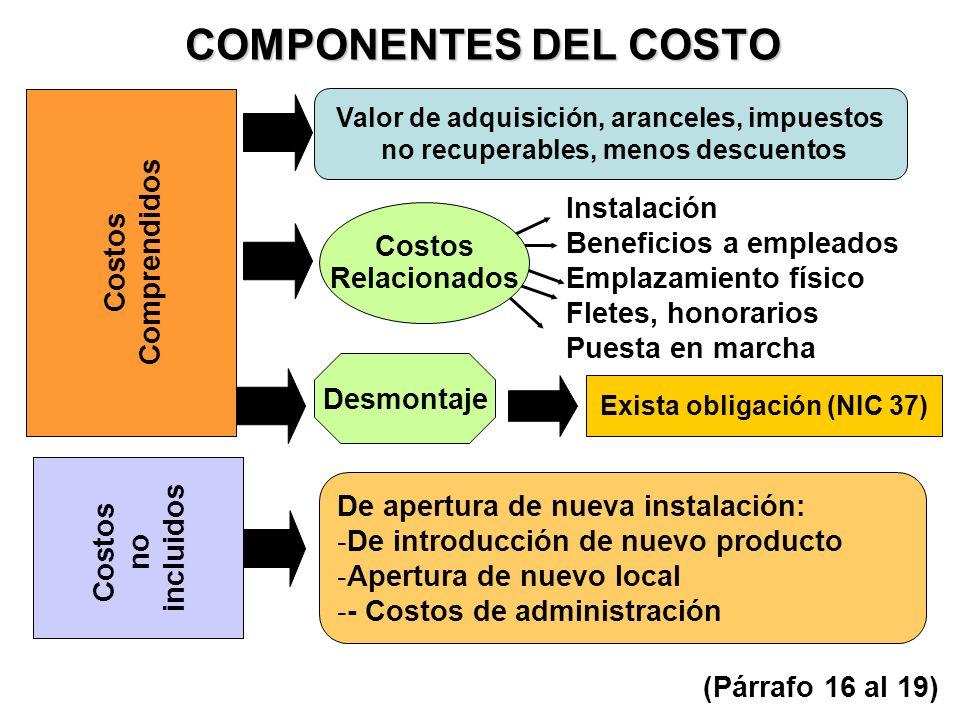 COMPONENTES DEL COSTO Costos Comprendidos Costos no incluidos Valor de adquisición, aranceles, impuestos no recuperables, menos descuentos Desmontaje