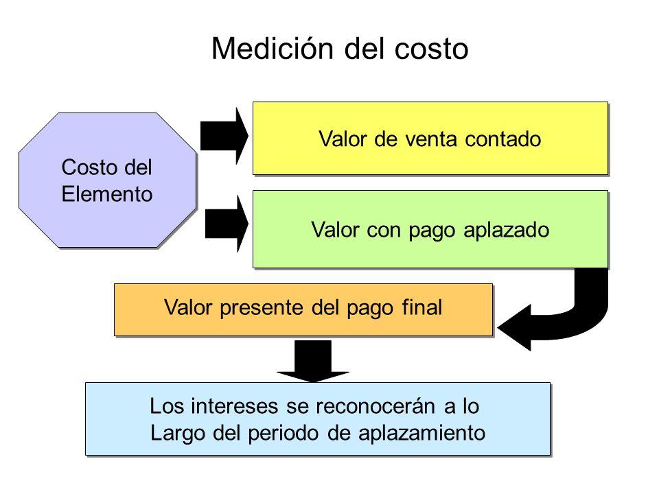 Medición del costo Costo del Elemento Costo del Elemento Valor presente del pago final Valor de venta contado Valor con pago aplazado Los intereses se