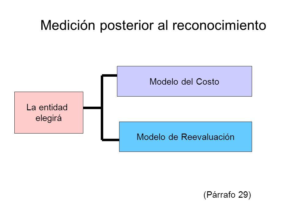 Medición posterior al reconocimiento La entidad elegirá Modelo de Reevaluación Modelo del Costo (Párrafo 29)
