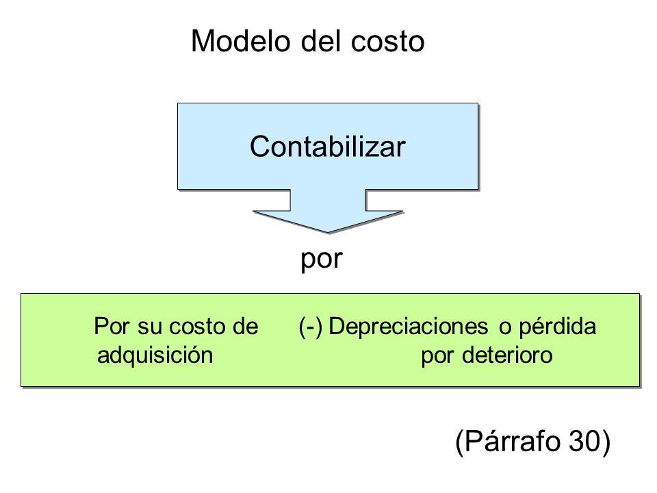 Modelo del costo Por su costo de (-) Depreciaciones o pérdida adquisición por deterioro Por su costo de (-) Depreciaciones o pérdida adquisición por d