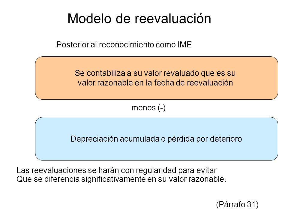 Modelo de reevaluación Se contabiliza a su valor revaluado que es su valor razonable en la fecha de reevaluación Depreciación acumulada o pérdida por