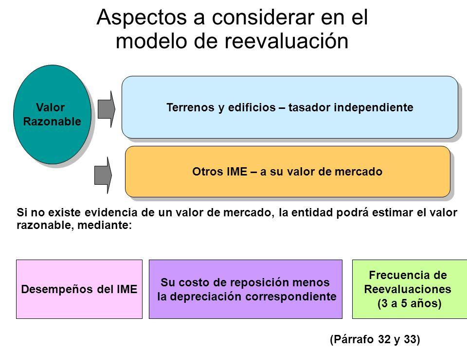 Aspectos a considerar en el modelo de reevaluación Valor Razonable Valor Razonable Terrenos y edificios – tasador independiente Otros IME – a su valor