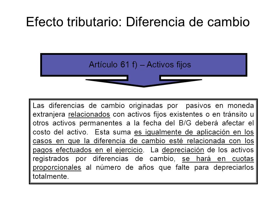 Las diferencias de cambio originadas por pasivos en moneda extranjera relacionados con activos fijos existentes o en tránsito u otros activos permanen