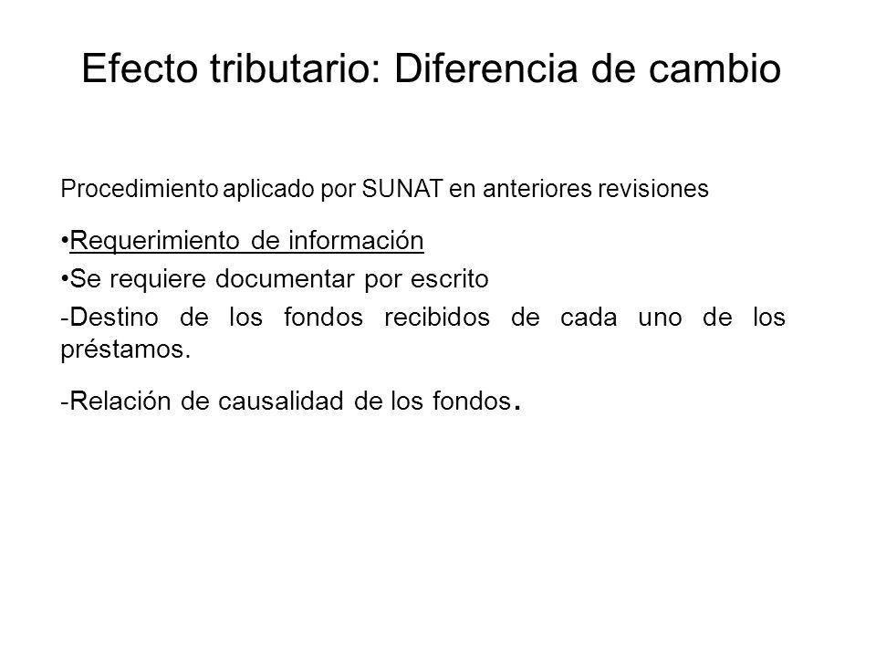 Procedimiento aplicado por SUNAT en anteriores revisiones Requerimiento de información Se requiere documentar por escrito -Destino de los fondos recib