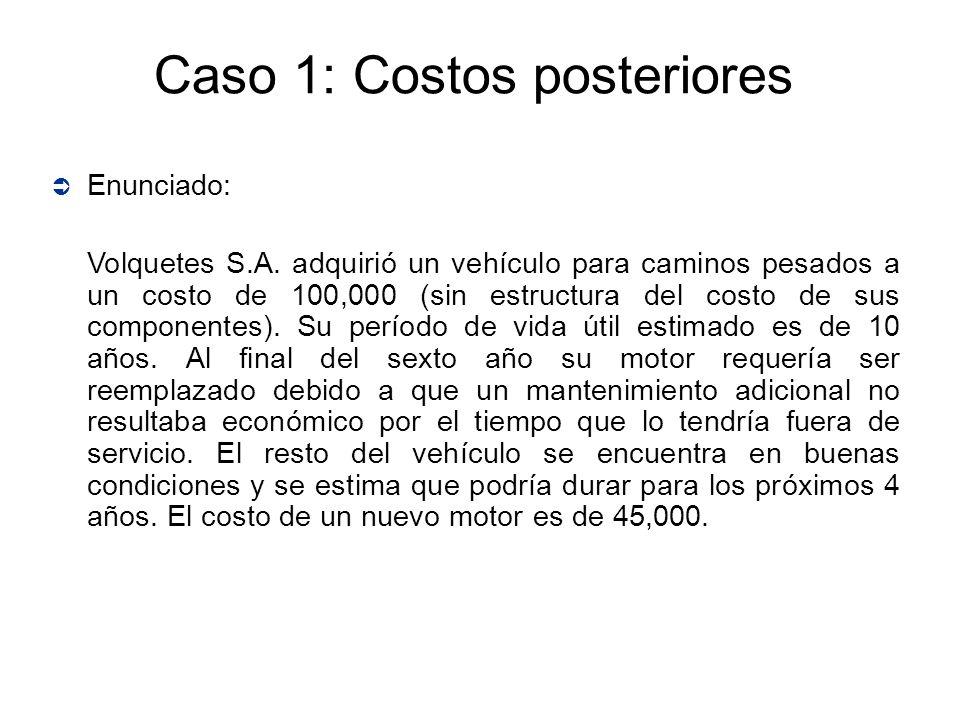 Enunciado: Volquetes S.A. adquirió un vehículo para caminos pesados a un costo de 100,000 (sin estructura del costo de sus componentes). Su período de