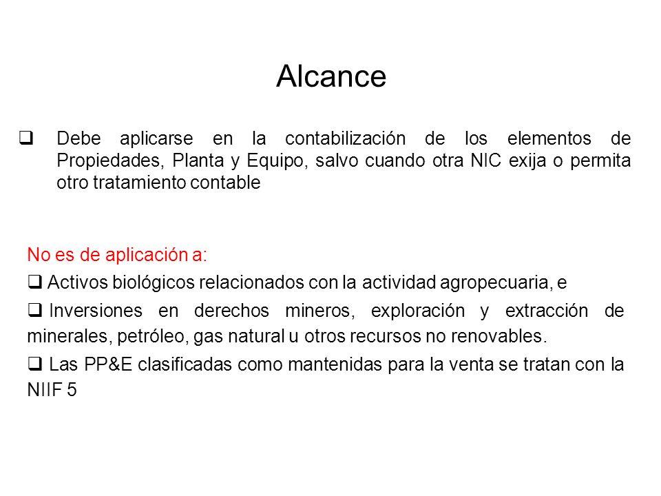 Activos Fijos35,000,000 Préstamos no acreditados70,000,000 50% x diferencia de cambio S/.