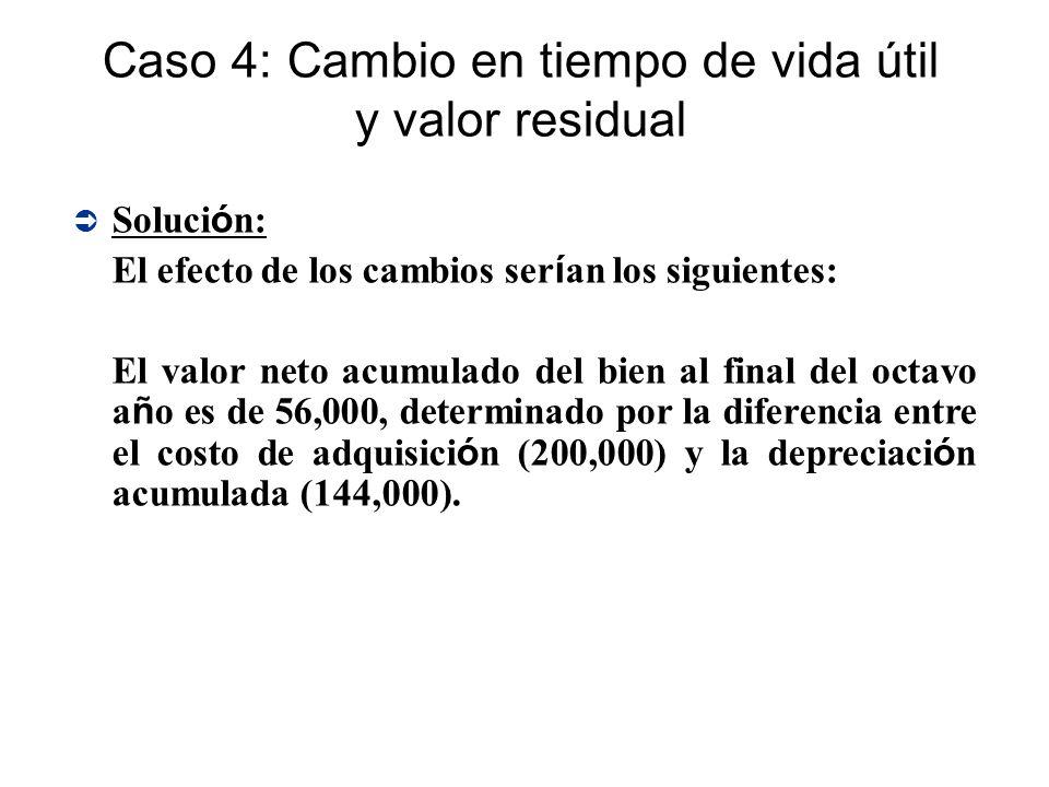 Soluci ó n: El efecto de los cambios ser í an los siguientes: El valor neto acumulado del bien al final del octavo a ñ o es de 56,000, determinado por