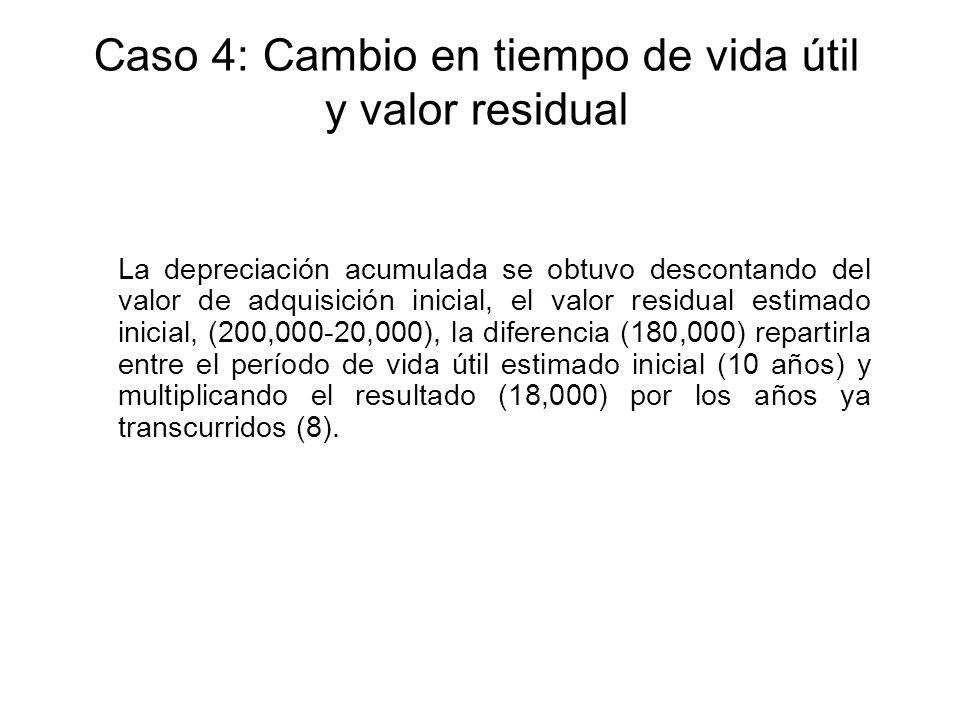 La depreciación acumulada se obtuvo descontando del valor de adquisición inicial, el valor residual estimado inicial, (200,000-20,000), la diferencia