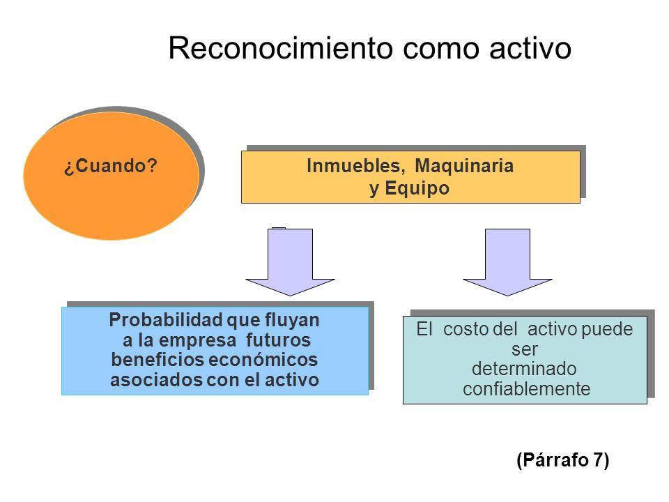 Reconocimiento como activo ¿Cuando? Inmuebles, Maquinaria y Equipo Inmuebles, Maquinaria y Equipo Probabilidad que fluyan a la empresa futuros benefic