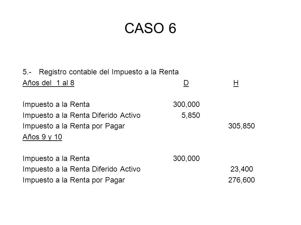 CASO 6 5.-Registro contable del Impuesto a la Renta Años del 1 al 8 DH Impuesto a la Renta300,000 Impuesto a la Renta Diferido Activo 5,850 Impuesto a