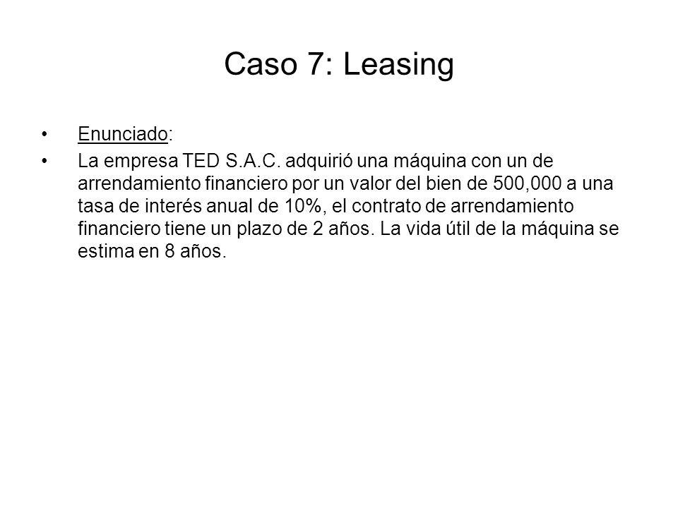 Caso 7: Leasing Enunciado: La empresa TED S.A.C. adquirió una máquina con un de arrendamiento financiero por un valor del bien de 500,000 a una tasa d