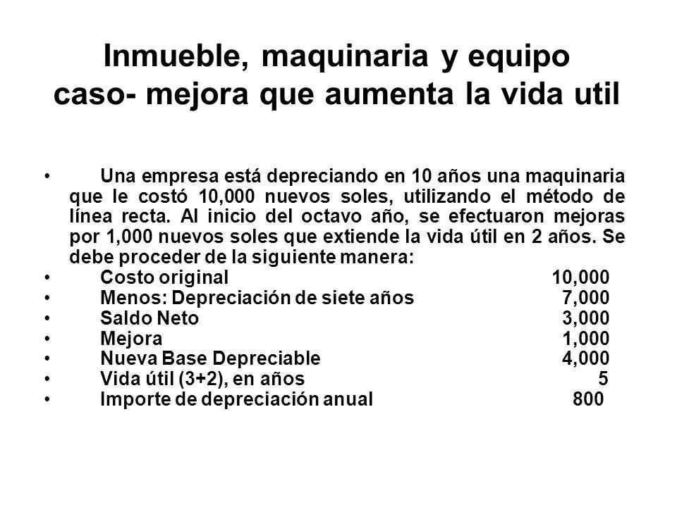 Depreciación contable, adición y deducción para determinar la renta imponible Depreciación Adición Año ContableTributaria(Deducción) 1 97,500 78,000 19,500 2 97,500 78,000 19,500 3 97,500 78,000 19,500 4 97,500 78,000 19,500 5 97,500 78,000 19,500 6 97,500 78,000 19,500 7 97,500 78,000 19,500 8 97,500 78,000 19,500 9 78,000 (78,000) 10 78,000 (78,000) Caso 6: Depreciación tributaria