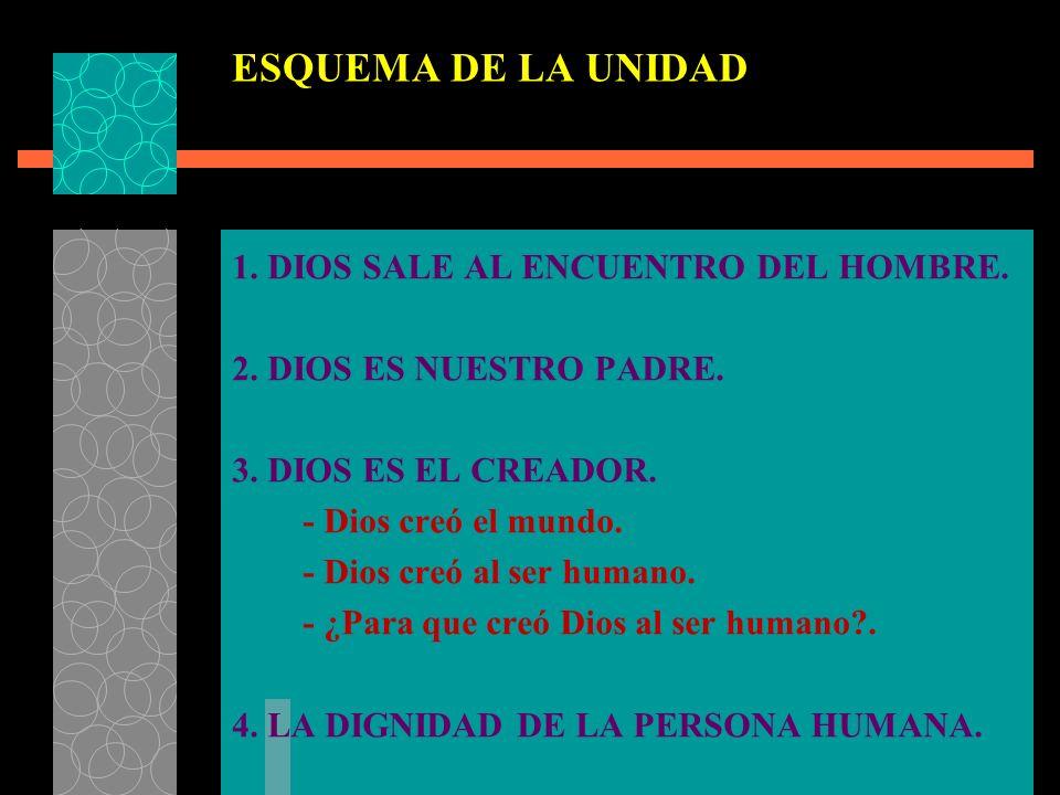 VOCABULARIO REVELACION: manifestación que hace Dios mediante signos y palabras de algunas verdades que el hombre no puede conocer o que conoce con dificultad.
