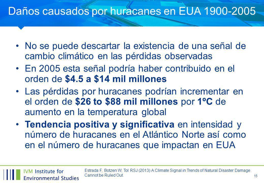 15 No se puede descartar la existencia de una señal de cambio climático en las pérdidas observadas En 2005 esta señal podría haber contribuido en el orden de $4.5 a $14 mil millones Las pérdidas por huracanes podrían incrementar en el orden de $26 to $88 mil millones por 1ºC de aumento en la temperatura global Tendencia positiva y significativa en intensidad y número de huracanes en el Atlántico Norte así como en el número de huracanes que impactan en EUA Estrada F, Botzen W, Tol RSJ (2013) A Climate Signal in Trends of Natural Disaster Damage Cannot be Ruled Out.