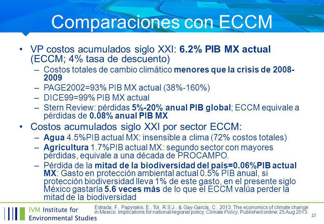 23 Comparaciones con ECCM VP costos acumulados siglo XXI: 6.2% PIB MX actual (ECCM; 4% tasa de descuento) –Costos totales de cambio climático menores que la crisis de 2008- 2009 –PAGE2002=93% PIB MX actual (38%-160%) –DICE99=99% PIB MX actual –Stern Review: pérdidas 5%-20% anual PIB global; ECCM equivale a pérdidas de 0.08% anual PIB MX Costos acumulados siglo XXI por sector ECCM: –Agua 4.5%PIB actual MX: insensible a clima (72% costos totales) –Agricultura 1.7%PIB actual MX: segundo sector con mayores pérdidas, equivale a una década de PROCAMPO.