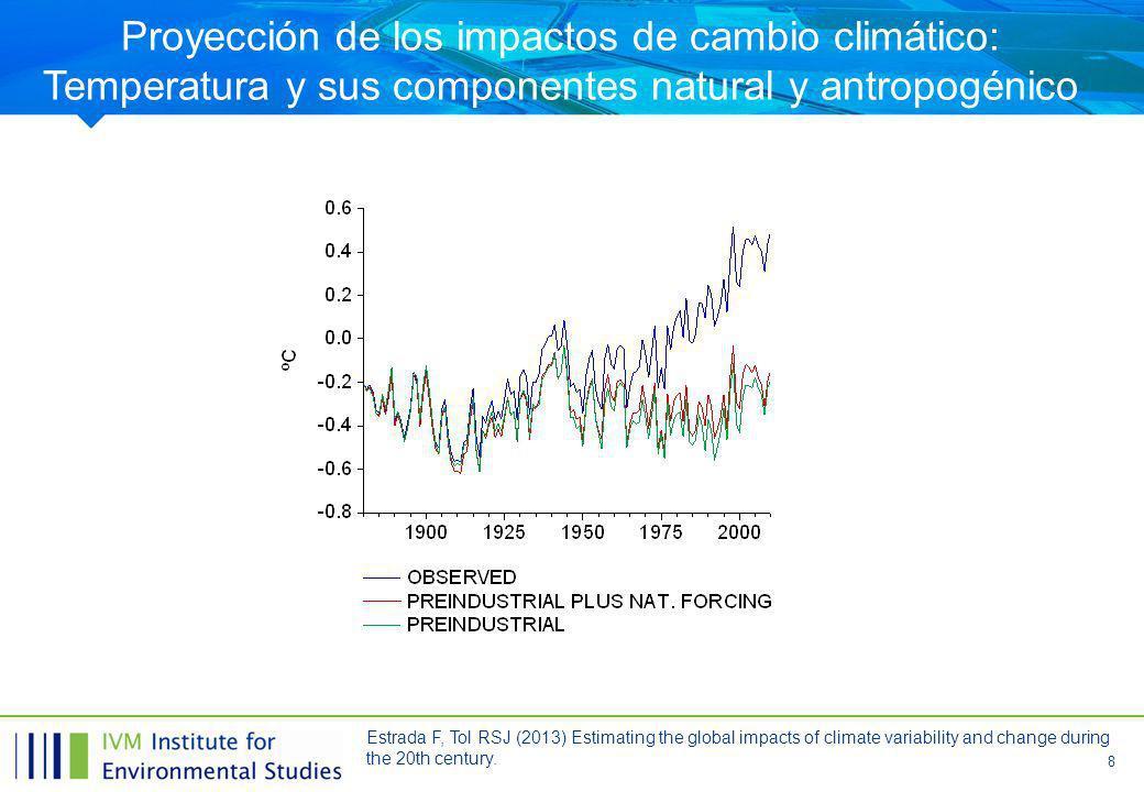 8 Proyección de los impactos de cambio climático: Temperatura y sus componentes natural y antropogénico Estrada F, Tol RSJ (2013) Estimating the global impacts of climate variability and change during the 20th century.