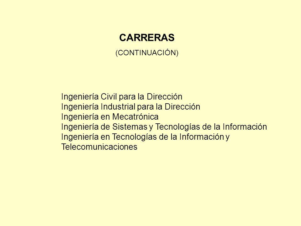 Ingeniería Civil para la Dirección Ingeniería Industrial para la Dirección Ingeniería en Mecatrónica Ingeniería de Sistemas y Tecnologías de la Información Ingeniería en Tecnologías de la Información y Telecomunicaciones CARRERAS (CONTINUACIÓN)