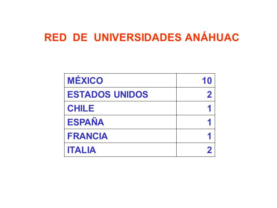 RED DE UNIVERSIDADES ANÁHUAC MÉXICO10 ESTADOS UNIDOS2 CHILE1 ESPAÑA1 FRANCIA1 ITALIA2