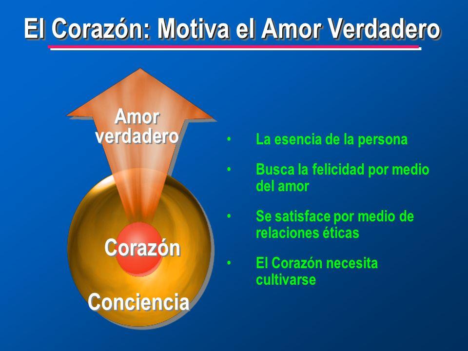 La esencia de la persona Busca la felicidad por medio del amor Se satisface por medio de relaciones éticas El Corazón necesita cultivarse El Corazón: Motiva el Amor Verdadero Amor verdadero Corazón Conciencia