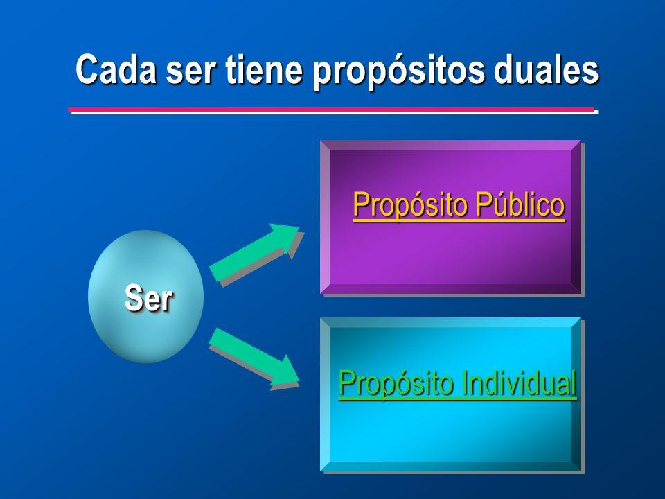 Propósito Individual Propósito Público Cada ser tiene propósitos duales SerSer