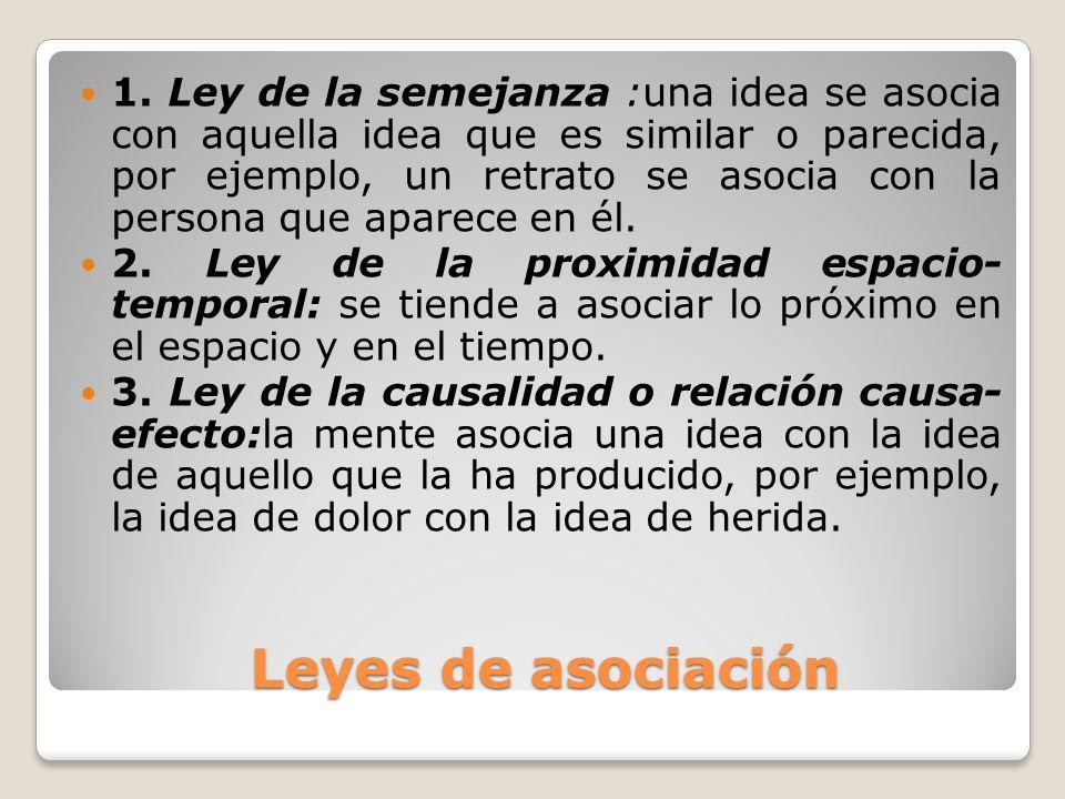 Leyes de asociación Leyes de asociación 1. Ley de la semejanza :una idea se asocia con aquella idea que es similar o parecida, por ejemplo, un retrato