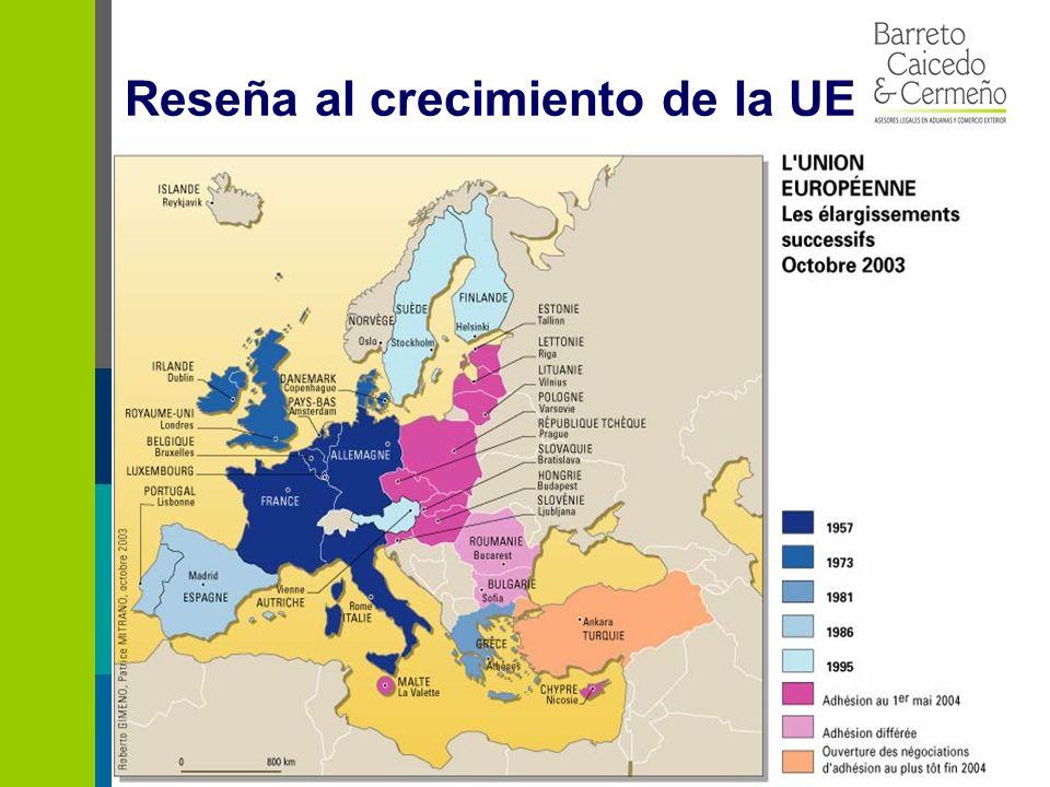 Reseña al crecimiento de la UE