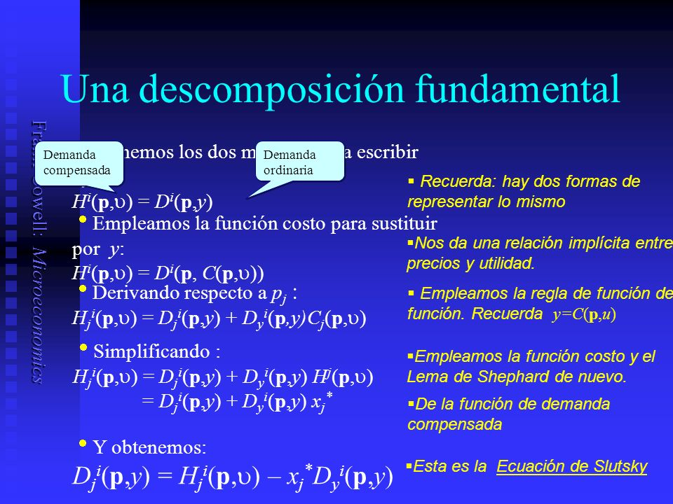 Frank Cowell: Microeconomics Una descomposición fundamental Tomemos los dos métodos para escribir x i * : H i (p, ) = D i (p,y) Demanda compensada Demanda ordinaria Recuerda: hay dos formas de representar lo mismo Empleamos la función costo para sustituir por y: H i (p, ) = D i (p, C(p, )) Derivando respecto a p j : H j i (p, ) = D j i (p,y) + D y i (p,y)C j (p, ) Nos da una relación implícita entre precios y utilidad.