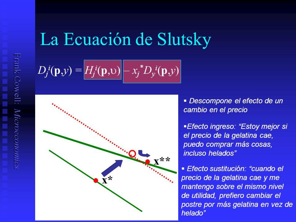 Frank Cowell: Microeconomics La Ecuación de Slutsky Descompone el efecto de un cambio en el precio Efecto ingreso: Estoy mejor si el precio de la gelatina cae, puedo comprar más cosas, incluso helados Efecto sustitución: cuando el precio de la gelatina cae y me mantengo sobre el mismo nivel de utilidad, prefiero cambiar el postre por más gelatina en vez de helado x** D j i (p,y) = H j i (p, ) – x j * D y i (p,y) x*