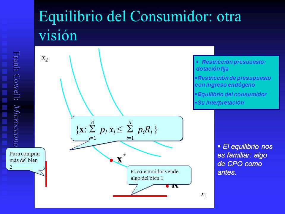 Frank Cowell: Microeconomics Equilibrio del Consumidor: otra visión R x1x1 x2x2 x * Restricción presuuesto: dotación fija Restricción de presupuesto con ingreso endógeno Equilibrio del consumidor Su interpretación El equilibrio nos es familiar: algo de CPO como antes.