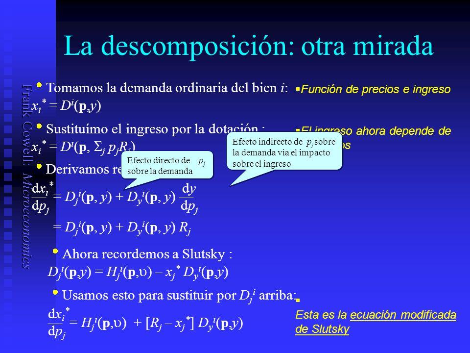 Frank Cowell: Microeconomics La descomposición: otra mirada Función de precios e ingreso Derivamos respecto a p j : dx i * dy = D j i (p, y) + D y i (p, y) dp j = D j i (p, y) + D y i (p, y) R j El ingreso ahora depende de los precios Ahora recordemos a Slutsky : D j i (p,y) = H j i (p, ) – x j * D y i (p,y) Usamos esto para sustituir por D j i arriba: dxi*dxi* = H j i (p, ) + [R j – x j * ] D y i (p,y) dpjdpj Esta es la ecuación modificada de Slutsky Tomamos la demanda ordinaria del bien i: x i * = D i (p,y) Sustituímo el ingreso por la dotación : x i * = D i (p, j p j R j ) Efecto directo de p j sobre la demanda Efecto indirecto de p j sobre la demanda via el impacto sobre el ingreso