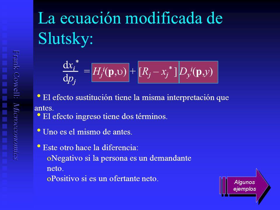 Frank Cowell: Microeconomics La ecuación modificada de Slutsky: El efecto sustitución tiene la misma interpretación que antes.