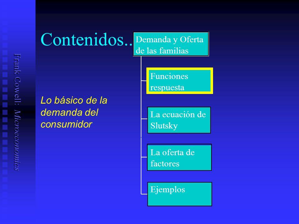 Frank Cowell: Microeconomics Resolviendo el problema de maximización de utilidad n p i x i * = y i=1 U 1 (x * ) = p 1 U 2 (x * ) = p 2.........