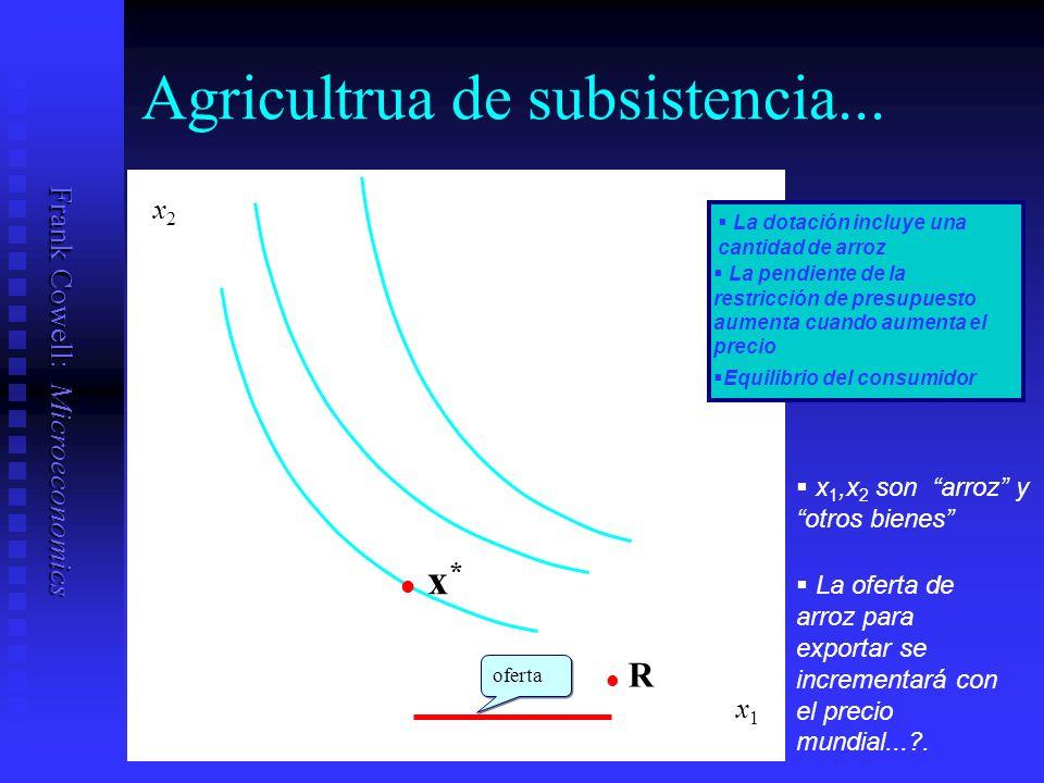 Frank Cowell: Microeconomics Agricultrua de subsistencia...