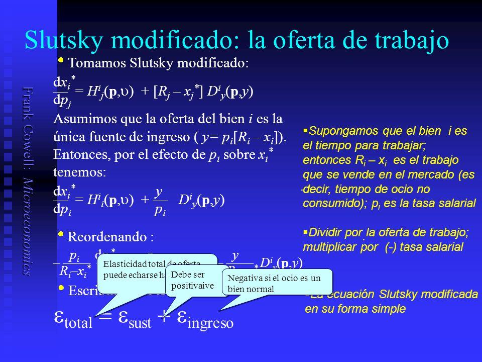 Frank Cowell: Microeconomics Slutsky modificado: la oferta de trabajo Asumimos que la oferta del bien i es la única fuente de ingreso ( y= p i [R i – x i ]).