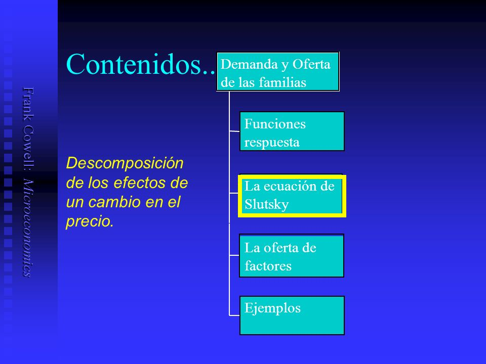 Frank Cowell: Microeconomics Contenidos...