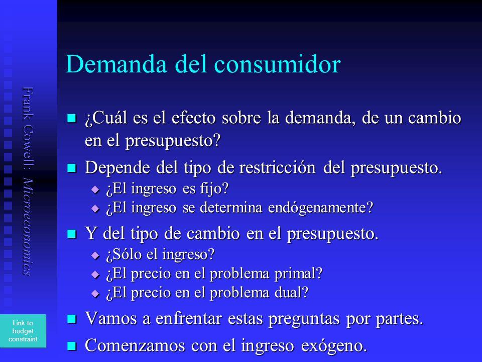 Frank Cowell: Microeconomics Demanda del consumidor ¿Cuál es el efecto sobre la demanda, de un cambio en el presupuesto.