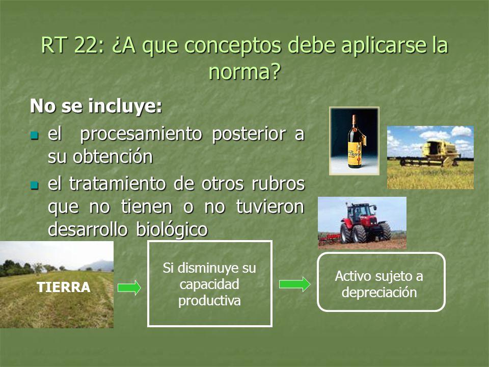 RT 22: ¿A que conceptos debe aplicarse la norma? No se incluye: el procesamiento posterior a su obtención el procesamiento posterior a su obtención el
