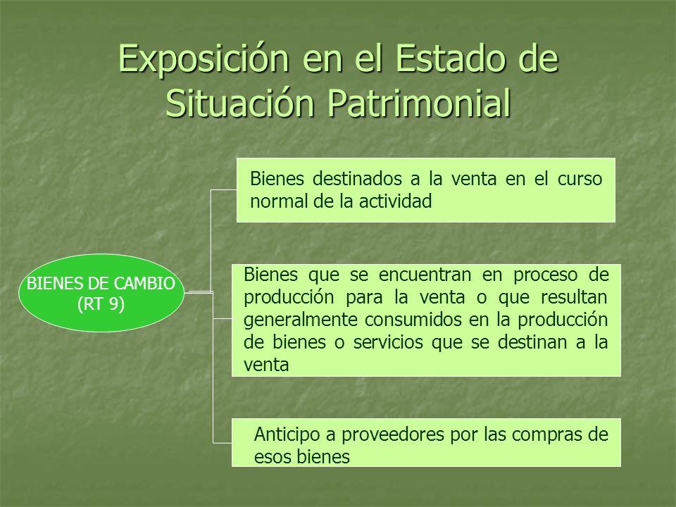Exposición en el Estado de Situación Patrimonial BIENES DE CAMBIO (RT 9) Bienes destinados a la venta en el curso normal de la actividad Bienes que se