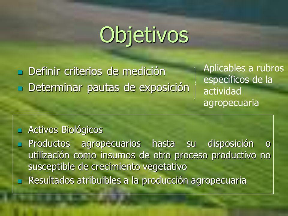 Objetivos Definir criterios de medición Definir criterios de medición Determinar pautas de exposición Determinar pautas de exposición Activos Biológic