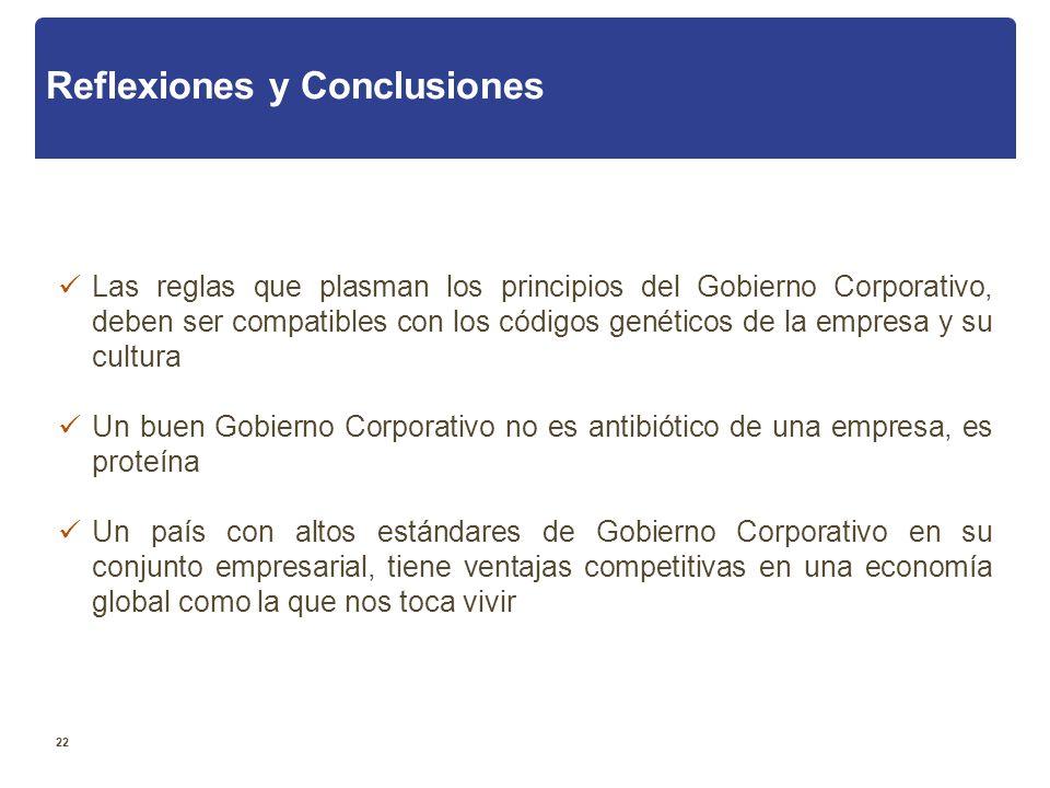 22 Reflexiones y Conclusiones Las reglas que plasman los principios del Gobierno Corporativo, deben ser compatibles con los códigos genéticos de la em