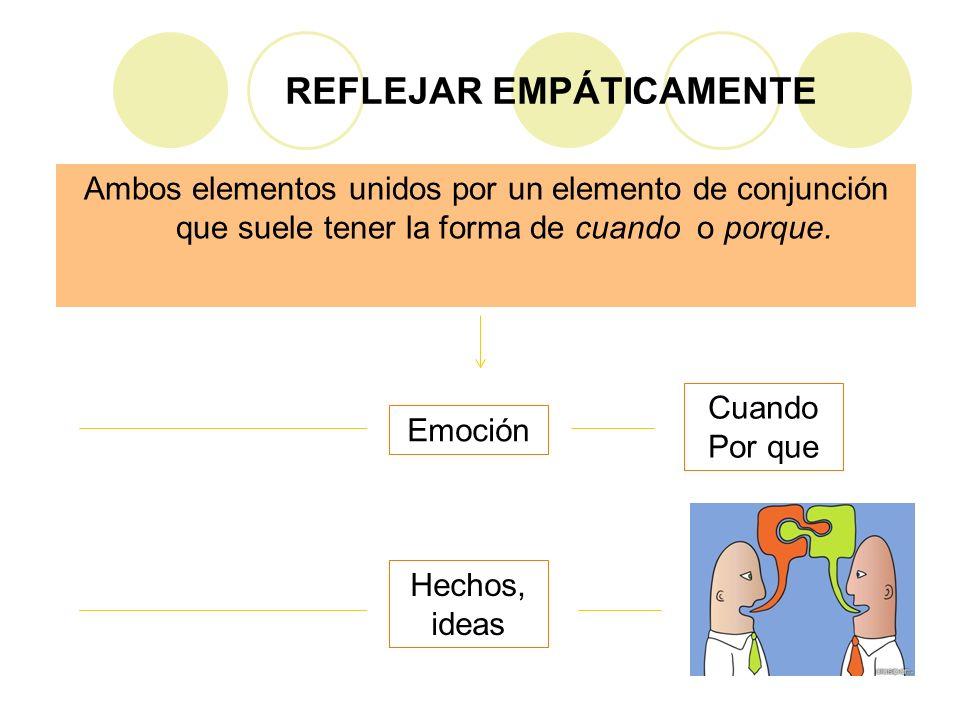 Ambos elementos unidos por un elemento de conjunción que suele tener la forma de cuando o porque. REFLEJAR EMPÁTICAMENTE Emoción Cuando Por que Hechos