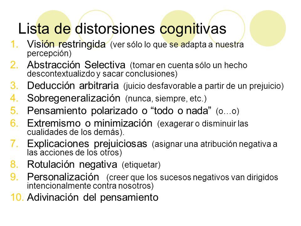 Lista de distorsiones cognitivas 1.Visión restringida (ver sólo lo que se adapta a nuestra percepción) 2.Abstracción Selectiva (tomar en cuenta sólo u