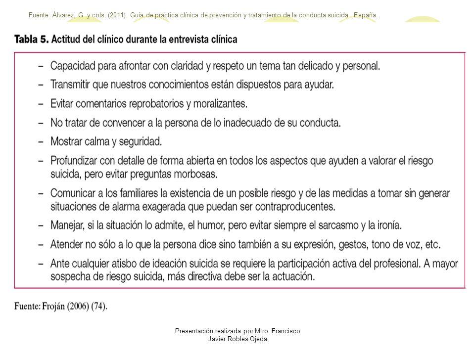Fuente: Álvarez, G. y cols. (2011). Guía de práctica clínica de prevención y tratamiento de la conducta suicida. España. Presentación realizada por Mt
