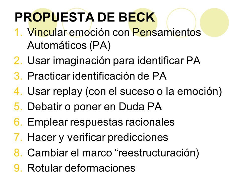 PROPUESTA DE BECK 1.Vincular emoción con Pensamientos Automáticos (PA) 2.Usar imaginación para identificar PA 3.Practicar identificación de PA 4.Usar