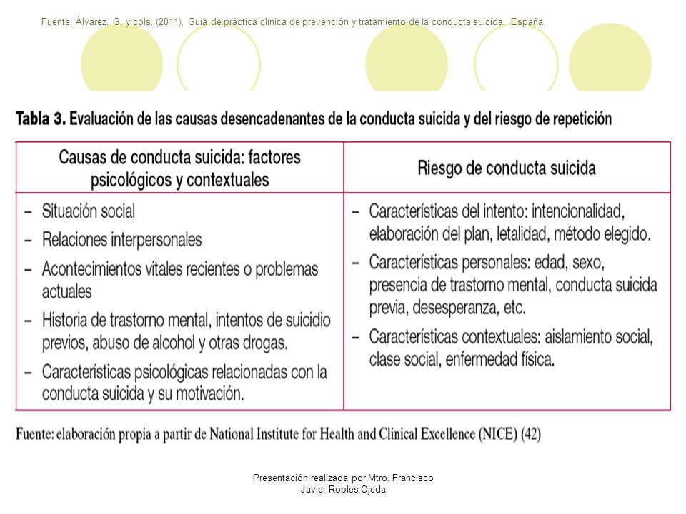 Fuente: Álvarez, G. y cols. (2011). Guía de práctica clínica de prevención y tratamiento de la conducta suicida. España.