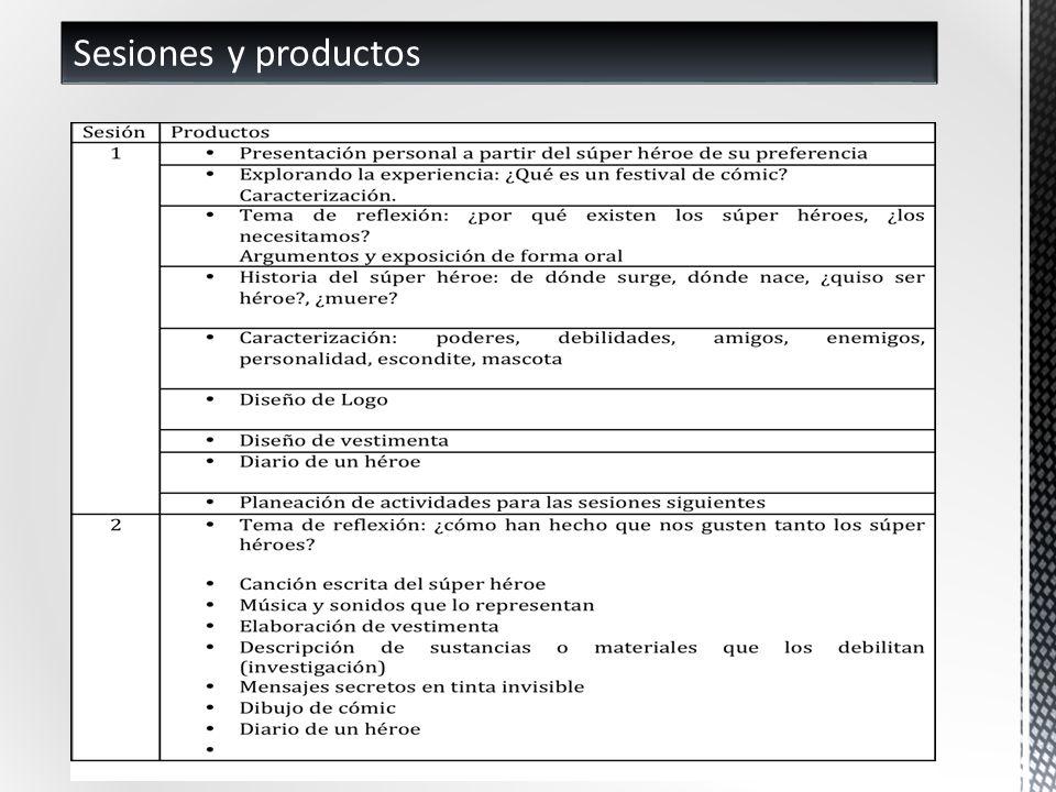 Sesiones y productos