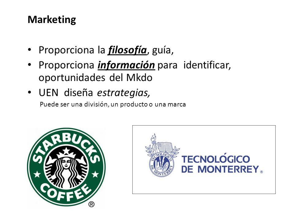 Marketing Proporciona la filosofía, guía, Proporciona información para identificar, oportunidades del Mkdo UEN diseña estrategias, Puede ser una división, un producto o una marca