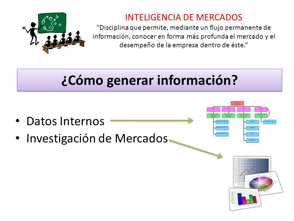 INTELIGENCIA DE MERCADOS Disciplina que permite, mediante un flujo permanente de información, conocer en forma más profunda el mercado y el desempeño de la empresa dentro de éste.